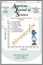 American Journal of Science: 316 (9)