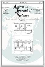 American Journal of Science: 321 (3)